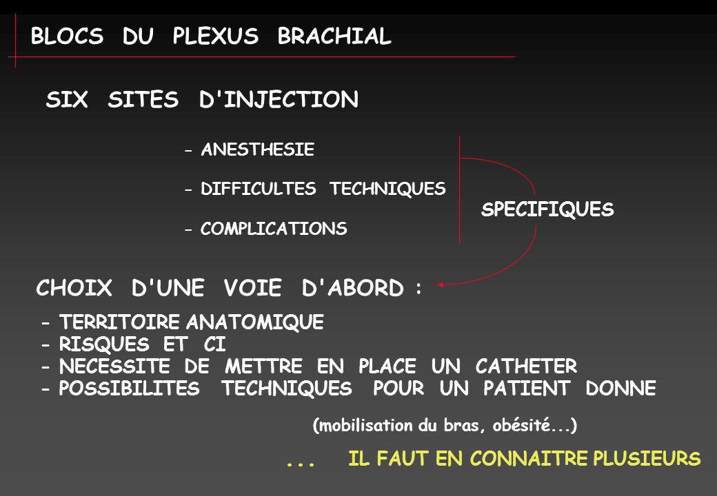 BLOCS DU PLEXUS BRACHIAL SIX SITES D INJECTION - ANESTHESIE - DIFFICULTES TECHNIQUES - COMPLICATIONS SPECIFIQUES CHOIX D UNE VOIE D ABORD : - TERRITOIRE ANATOMIQUE - RISQUES ET CI - NECESSITE DE METTRE EN PLACE UN CATHETER - POSSIBILITES TECHNIQUES POUR UN PATIENT DONNE...