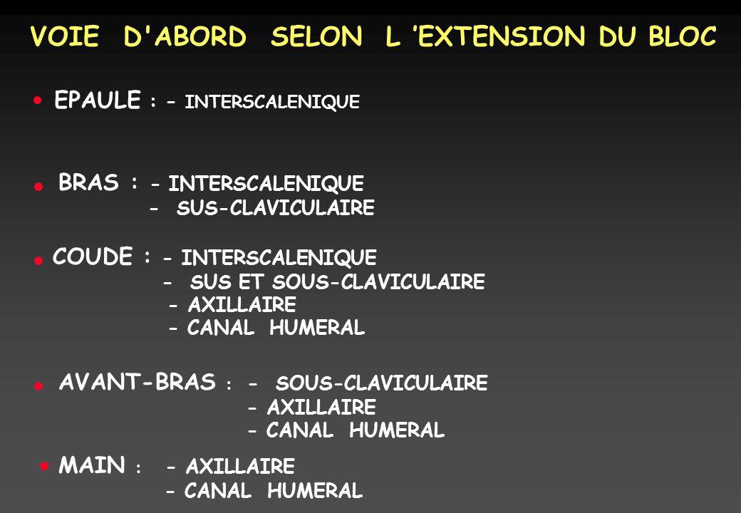 VOIE D ABORD SELON L EXTENSION DU BLOC EPAULE : - INTERSCALENIQUE BRAS : - INTERSCALENIQUE - SUS-CLAVICULAIRE COUDE : - INTERSCALENIQUE - SUS ET SOUS-CLAVICULAIRE - AXILLAIRE - CANAL HUMERAL AVANT-BRAS : - SOUS-CLAVICULAIRE - AXILLAIRE - CANAL HUMERAL MAIN : - AXILLAIRE - CANAL HUMERAL