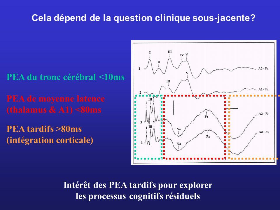 PEA du tronc cérébral <10ms PEA de moyenne latence (thalamus & A1) <80ms PEA tardifs >80ms (intégration corticale) Cela dépend de la question clinique