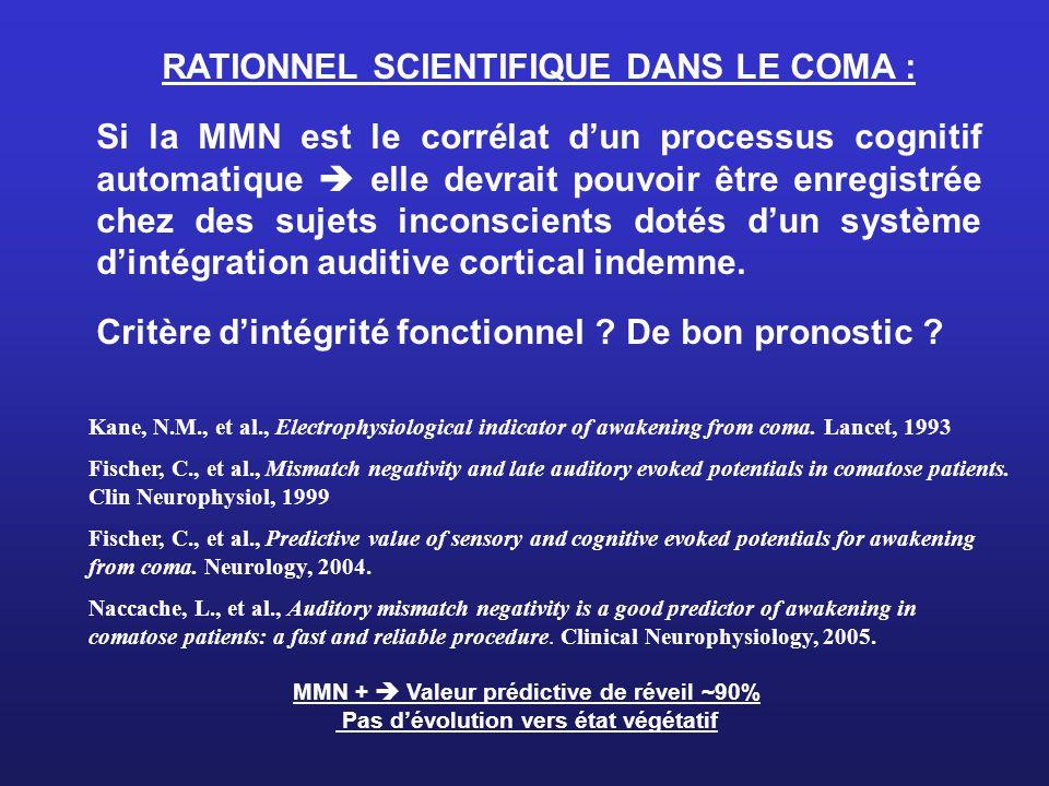 Kane, N.M., et al., Electrophysiological indicator of awakening from coma. Lancet, 1993 Fischer, C., et al., Mismatch negativity and late auditory evo