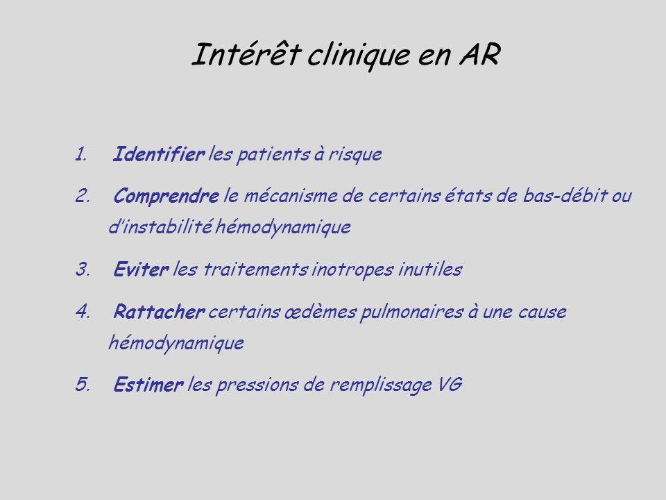 Intérêt clinique en AR 1. Identifier les patients à risque 2. Comprendre le mécanisme de certains états de bas-débit ou dinstabilité hémodynamique 3.