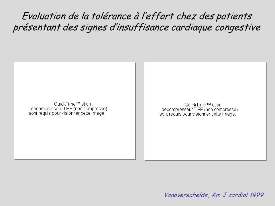 Evaluation de la tolérance à leffort chez des patients présentant des signes dinsuffisance cardiaque congestive Vanoverschelde, Am J cardiol 1999