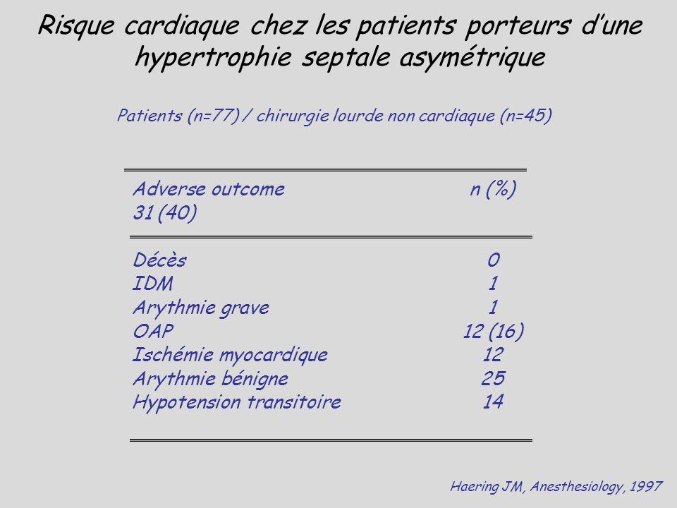 Risque cardiaque chez les patients porteurs dune hypertrophie septale asymétrique Adverse outcome n (%) 31 (40) Décès0 IDM1 Arythmie grave1 OAP12 (16)