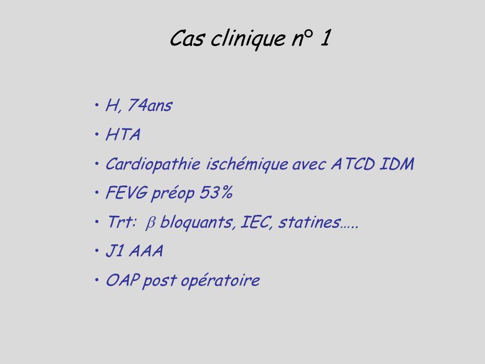 H, 74ans HTA Cardiopathie ischémique avec ATCD IDM FEVG préop 53% Trt: bloquants, IEC, statines….. J1 AAA OAP post opératoire Cas clinique n° 1