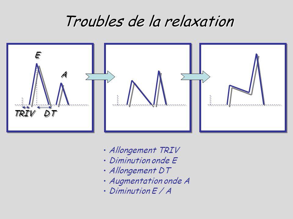 « Rien nest simple……. …..tout se complique » Petit Nicolas, Sempé, 1972 Conclusions
