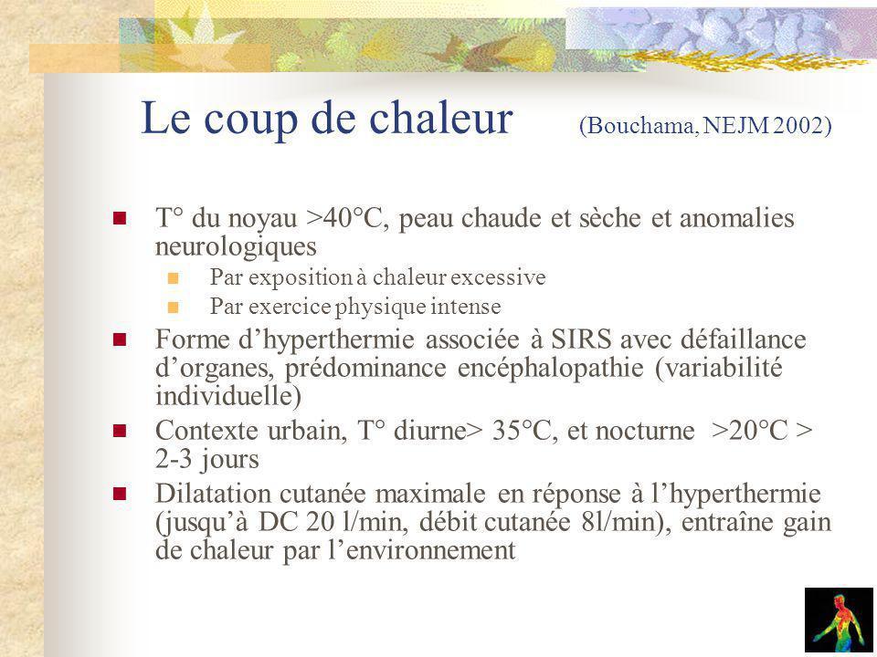 Le coup de chaleur (Bouchama, NEJM 2002) T° du noyau >40°C, peau chaude et sèche et anomalies neurologiques Par exposition à chaleur excessive Par exe
