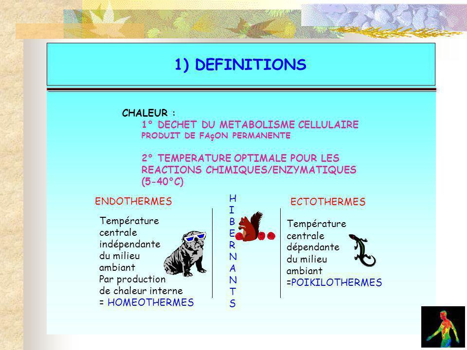 La physiologie 1) DEFINITIONS ENDOTHERMES ECTOTHERMES H I B E R N A N TSTS Température centrale indépendante du milieu ambiant Par production de chale