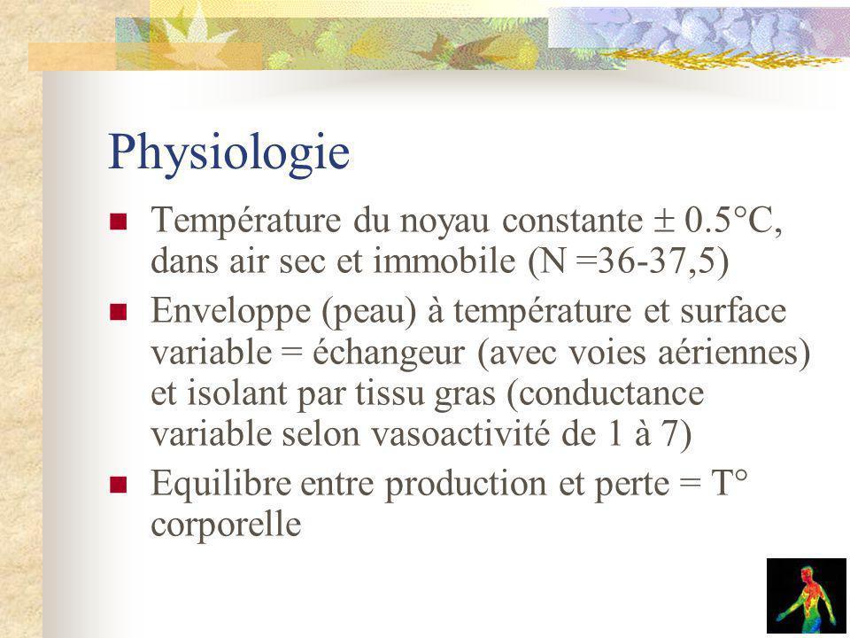 Physiologie Température du noyau constante 0.5°C, dans air sec et immobile (N =36-37,5) Enveloppe (peau) à température et surface variable = échangeur