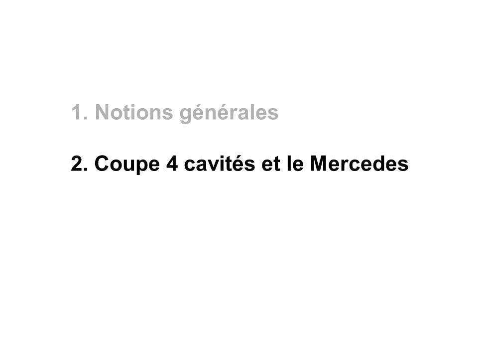 1. Notions générales 2. Coupe 4 cavités et le Mercedes