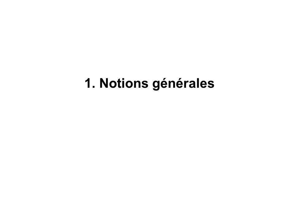 1. Notions générales