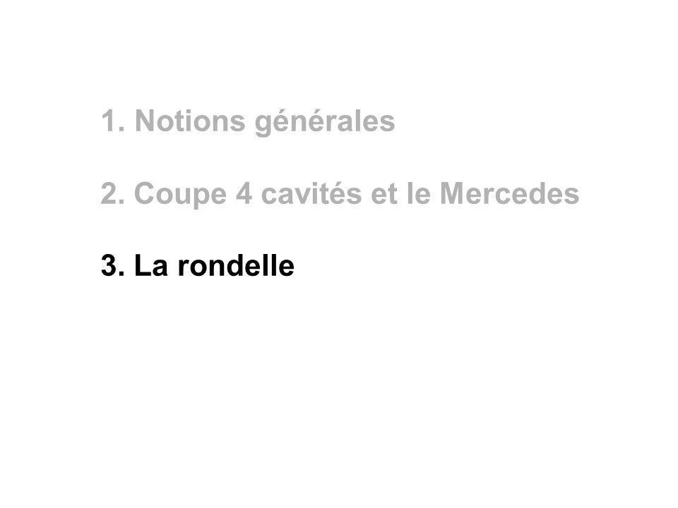 1. Notions générales 2. Coupe 4 cavités et le Mercedes 3. La rondelle