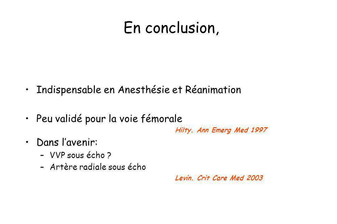 En conclusion, Indispensable en Anesthésie et Réanimation Peu validé pour la voie fémorale Hilty. Ann Emerg Med 1997 Dans lavenir: –VVP sous écho ? –A