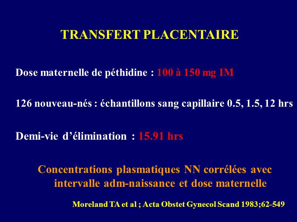 Dose maternelle de péthidine : 100 à 150 mg IM 126 nouveau-nés : échantillons sang capillaire 0.5, 1.5, 12 hrs Demi-vie délimination : 15.91 hrs Conce