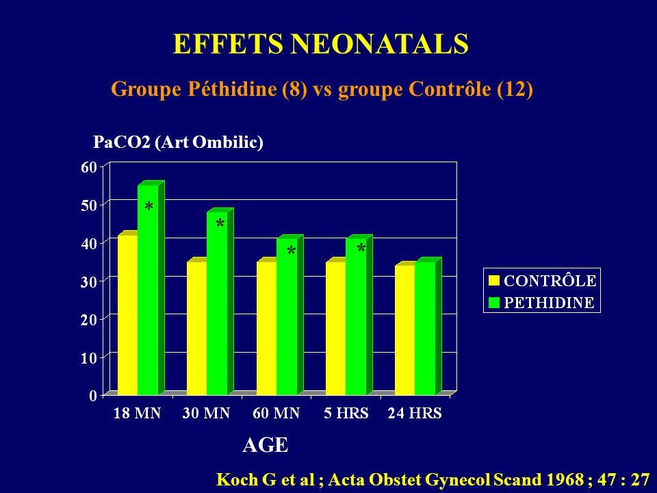 * * * * AGE Koch G et al ; Acta Obstet Gynecol Scand 1968 ; 47 : 27 PaCO2 (Art Ombilic) EFFETS NEONATALS Groupe Péthidine (8) vs groupe Contrôle (12)