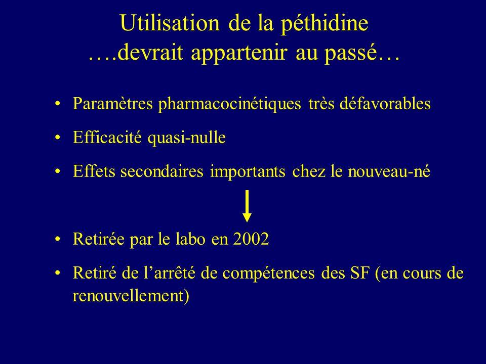 Utilisation de la péthidine ….devrait appartenir au passé… Paramètres pharmacocinétiques très défavorables Efficacité quasi-nulle Effets secondaires i