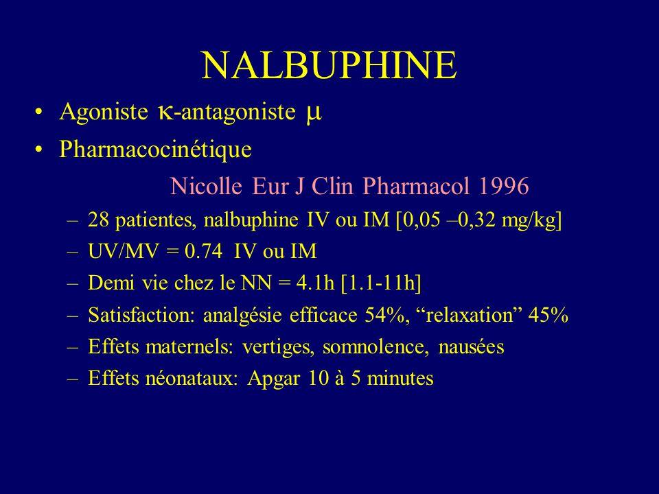 NALBUPHINE Agoniste -antagoniste Pharmacocinétique Nicolle Eur J Clin Pharmacol 1996 –28 patientes, nalbuphine IV ou IM [0,05 –0,32 mg/kg] –UV/MV = 0.