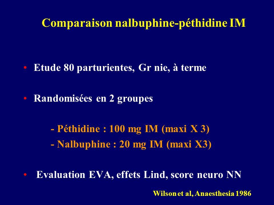 Etude 80 parturientes, Gr nie, à terme Randomisées en 2 groupes - Péthidine : 100 mg IM (maxi X 3) - Nalbuphine : 20 mg IM (maxi X3) Evaluation EVA, e