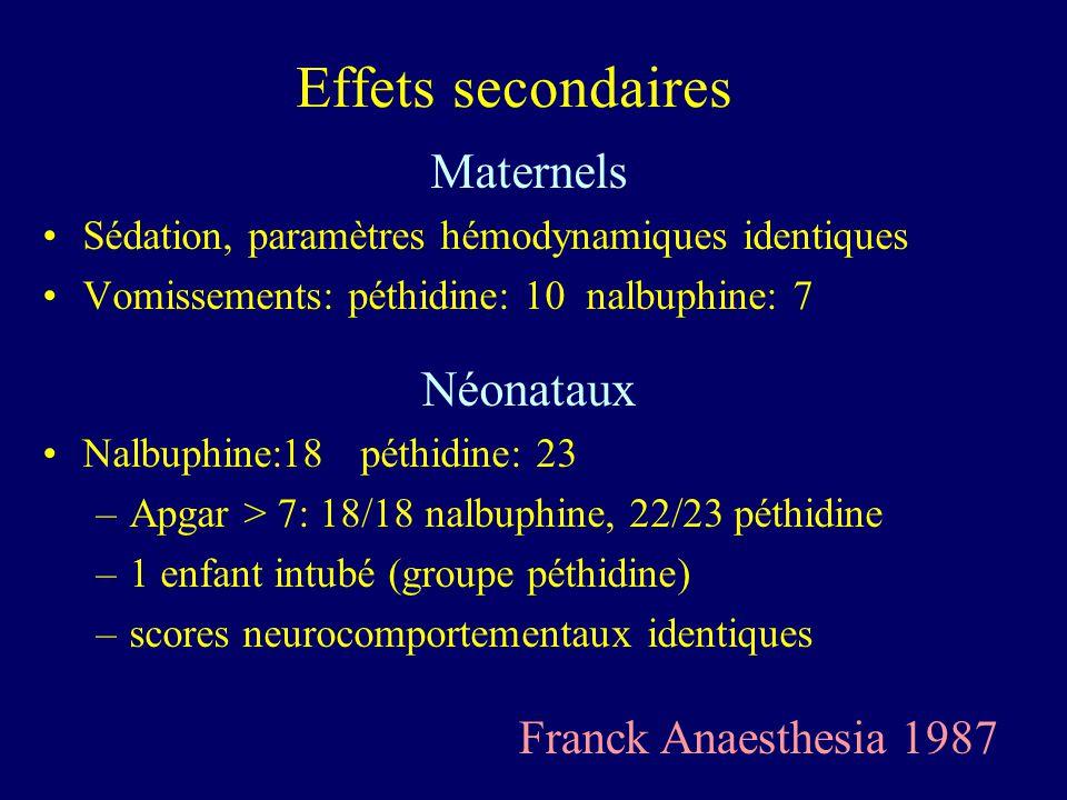 Effets secondaires Maternels Sédation, paramètres hémodynamiques identiques Vomissements: péthidine: 10 nalbuphine: 7 Néonataux Nalbuphine:18 péthidin
