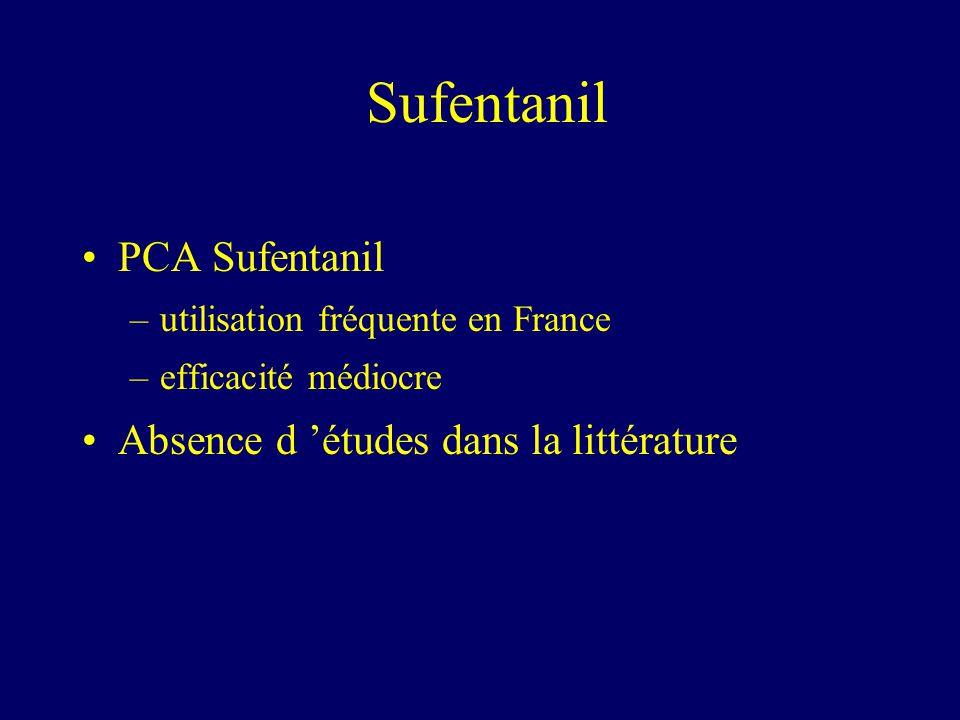 Sufentanil PCA Sufentanil –utilisation fréquente en France –efficacité médiocre Absence d études dans la littérature