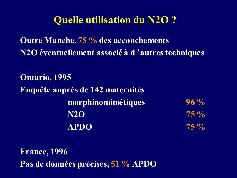 Outre Manche, 75 % des accouchements N2O éventuellement associé à d autres techniques Ontario, 1995 Enquête auprès de 142 maternités morphinomimétique