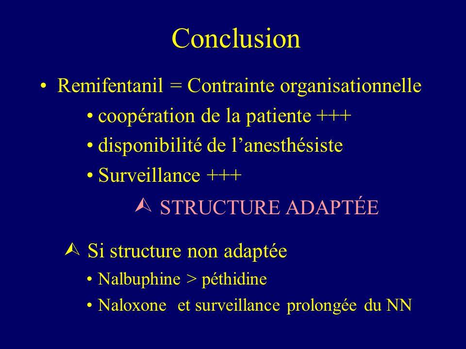 Conclusion Remifentanil = Contrainte organisationnelle coopération de la patiente +++ disponibilité de lanesthésiste Surveillance +++ STRUCTURE ADAPTÉ