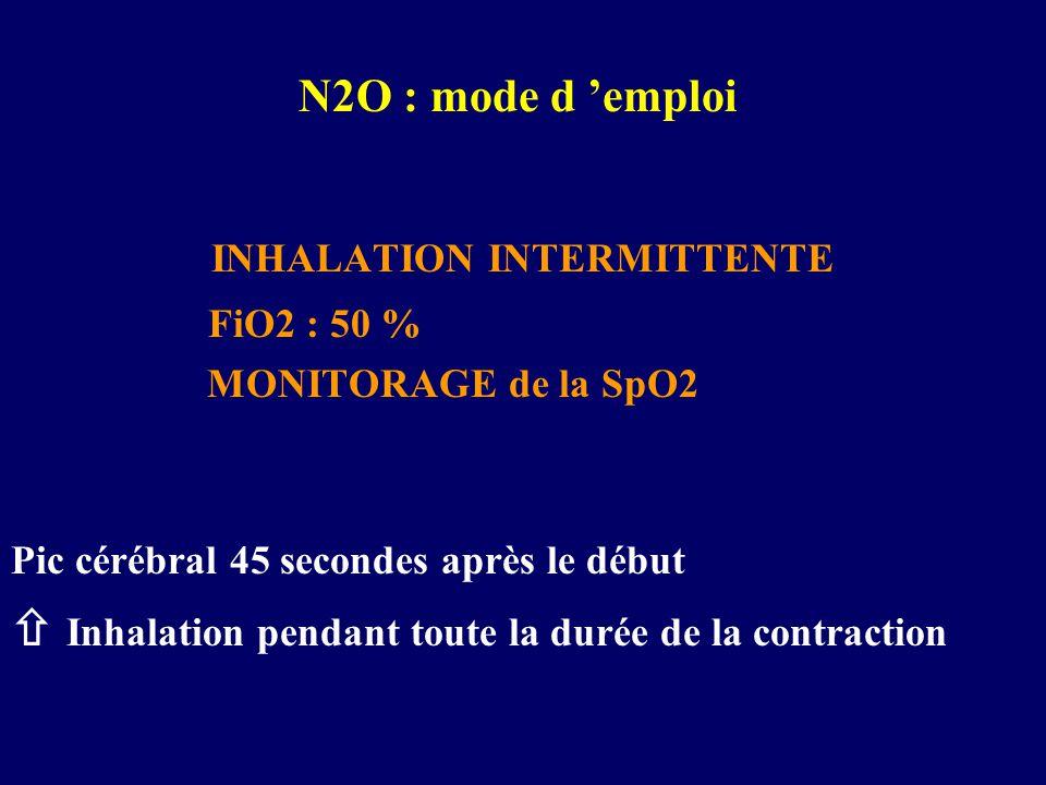 INHALATION INTERMITTENTE FiO2 : 50 % MONITORAGE de la SpO2 Pic cérébral 45 secondes après le début Inhalation pendant toute la durée de la contraction