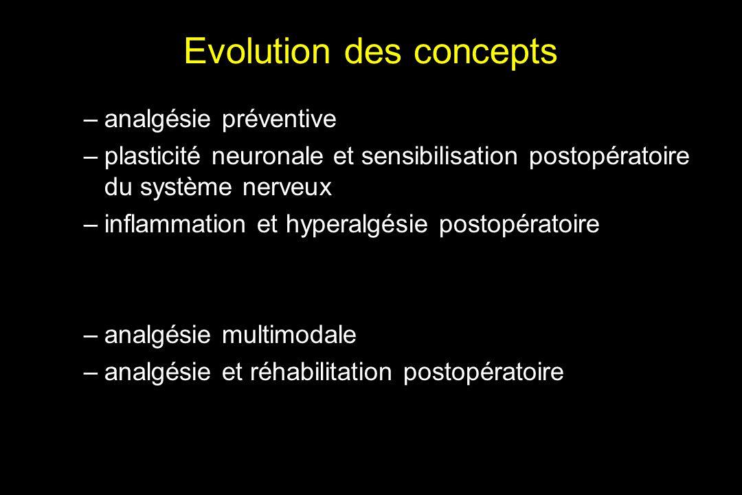 Evolution des concepts –analgésie préventive –plasticité neuronale et sensibilisation postopératoire du système nerveux –inflammation et hyperalgésie