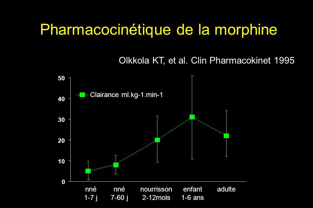 Pharmacocinétique de la morphine nné 1-7 j nné 7-60 j nourrisson 2-12mois enfant 1-6 ans adulte 0 10 20 30 40 50 Clairance ml.kg-1.min-1 Olkkola KT, e