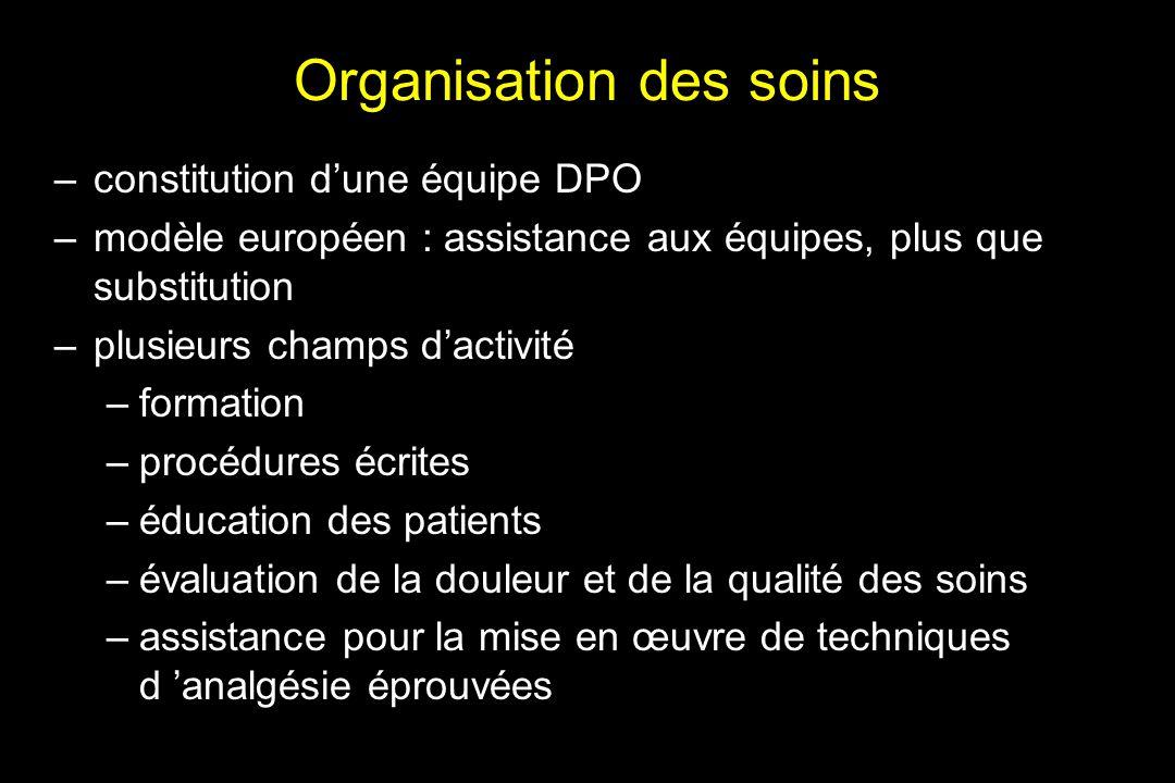 Organisation des soins –constitution dune équipe DPO –modèle européen : assistance aux équipes, plus que substitution –plusieurs champs dactivité –for