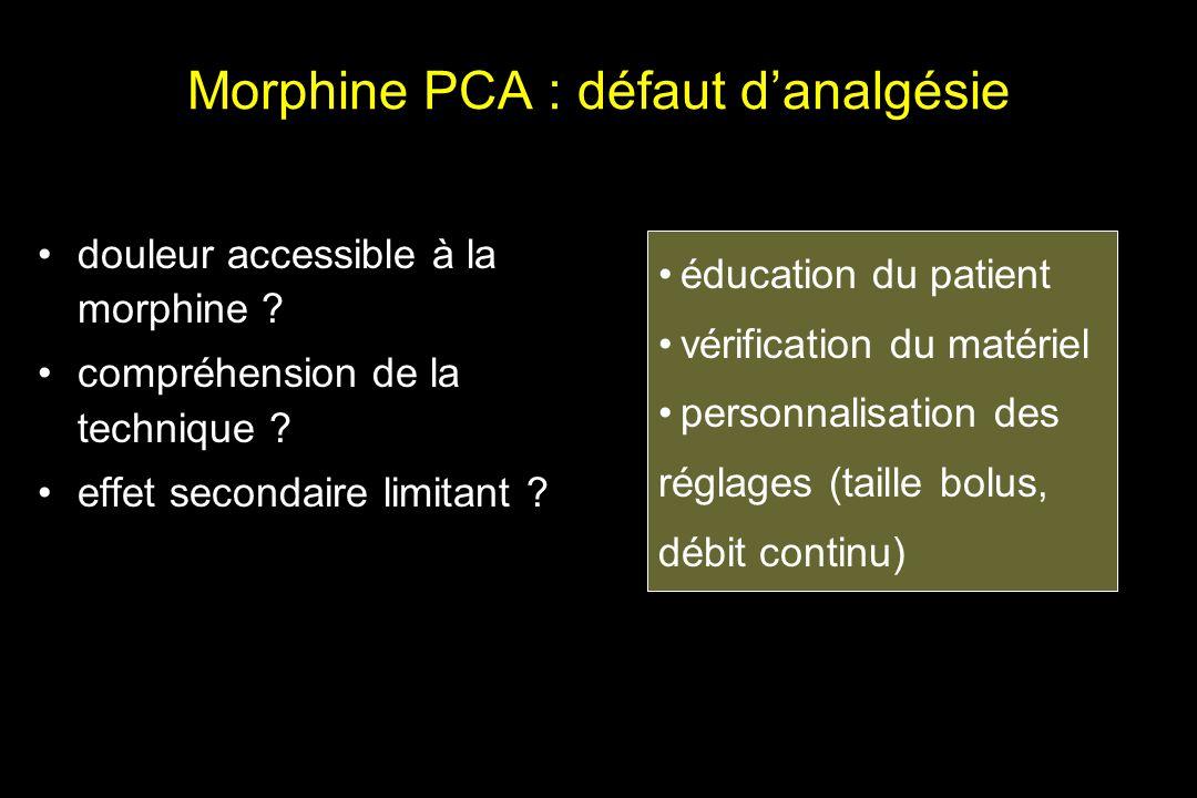 Morphine PCA : défaut danalgésie douleur accessible à la morphine ? compréhension de la technique ? effet secondaire limitant ? éducation du patient v