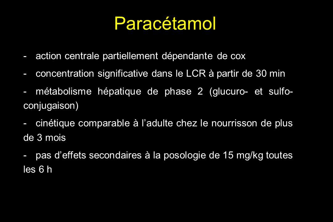 Paracétamol -action centrale partiellement dépendante de cox -concentration significative dans le LCR à partir de 30 min -métabolisme hépatique de pha