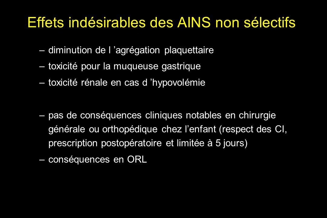 Effets indésirables des AINS non sélectifs –diminution de l agrégation plaquettaire –toxicité pour la muqueuse gastrique –toxicité rénale en cas d hyp