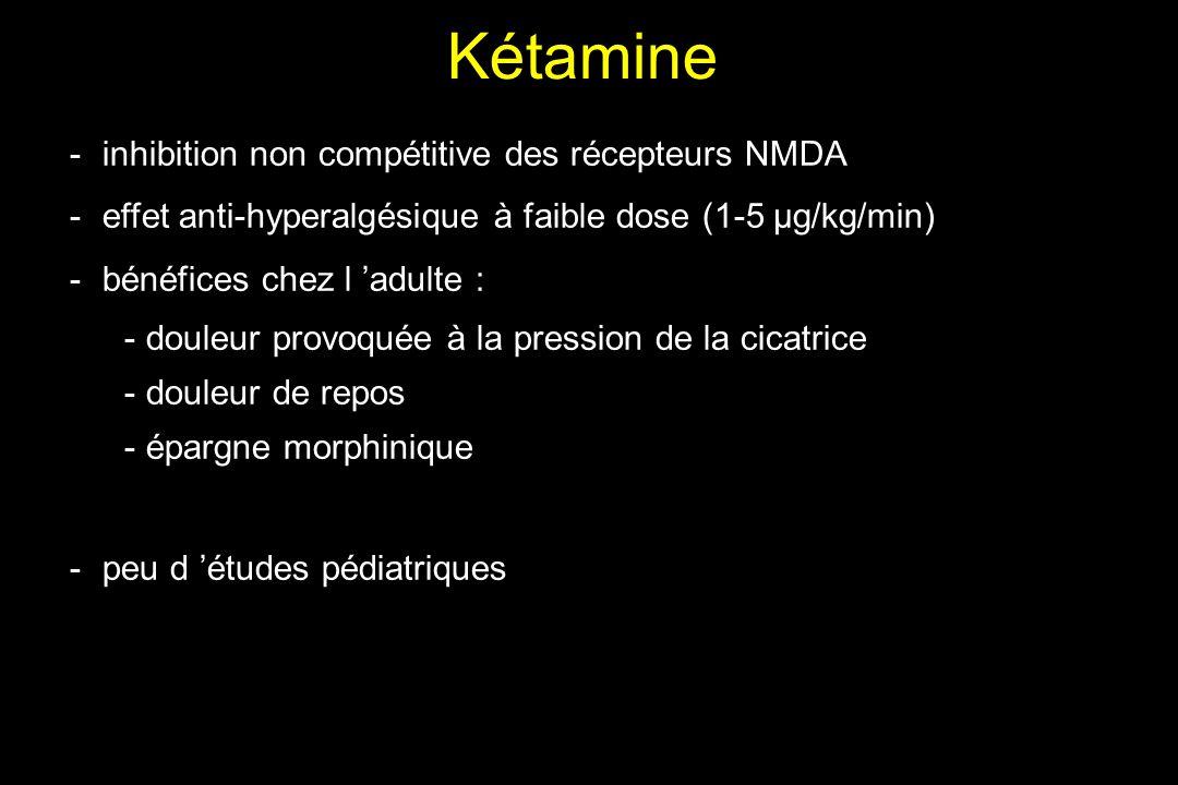 Kétamine -inhibition non compétitive des récepteurs NMDA -effet anti-hyperalgésique à faible dose (1-5 µg/kg/min) -bénéfices chez l adulte : -douleur
