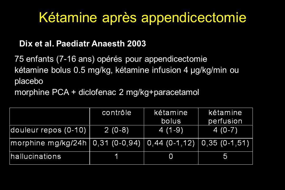 Kétamine après appendicectomie Dix et al. Paediatr Anaesth 2003 75 enfants (7-16 ans) opérés pour appendicectomie kétamine bolus 0.5 mg/kg, kétamine i