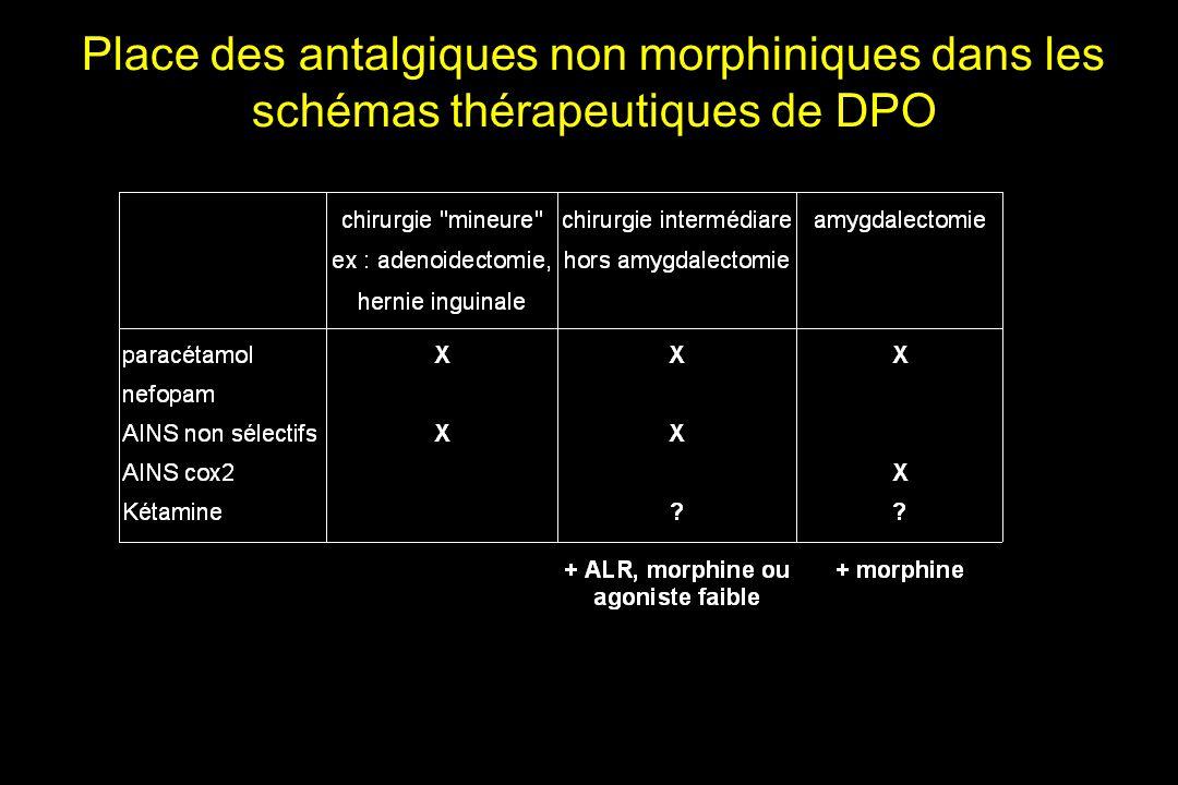 Place des antalgiques non morphiniques dans les schémas thérapeutiques de DPO