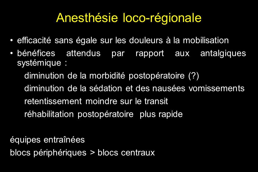 Kétamine après amygdalectomie Elhakim et al.