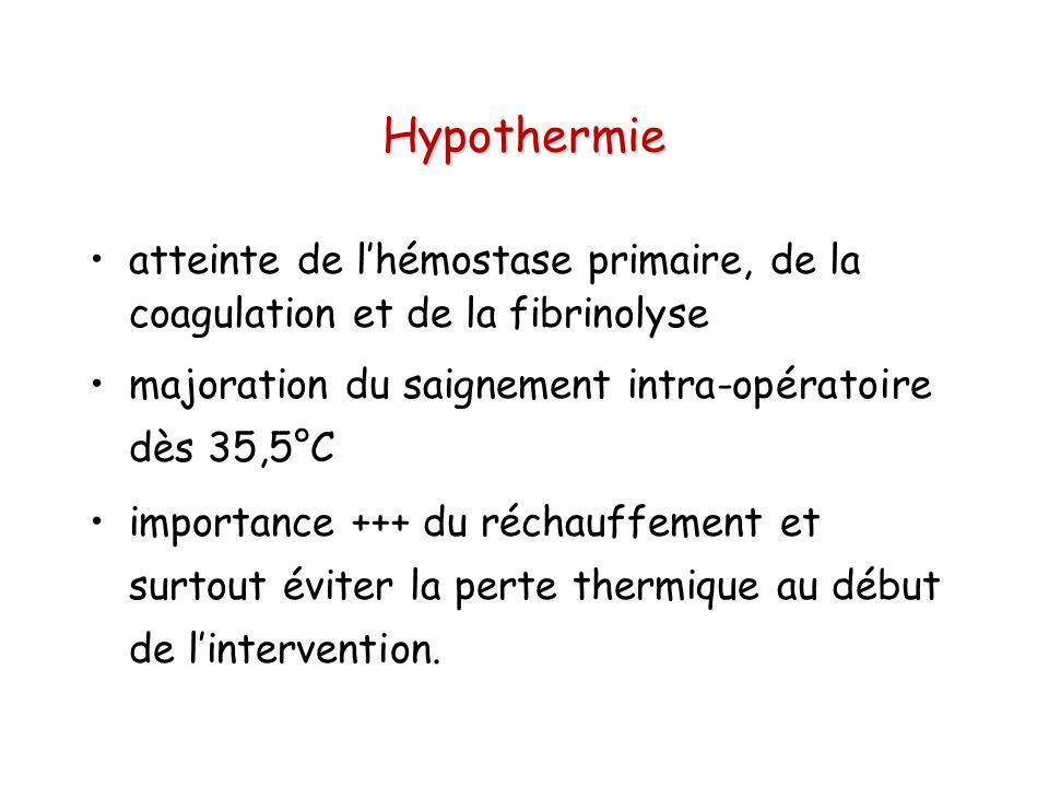 Hypothermie atteinte de lhémostase primaire, de la coagulation et de la fibrinolyse majoration du saignement intra-opératoire dès 35,5°C importance ++