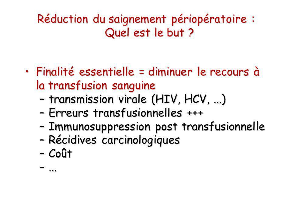 Réduction du saignement périopératoire : Quel est le but ? Finalité essentielle = diminuer le recours à la transfusion sanguineFinalité essentielle =