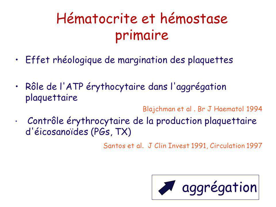 Hématocrite et hémostase primaire Effet rhéologique de margination des plaquettes Rôle de l'ATP érythocytaire dans l'aggrégation plaquettaire Blajchma
