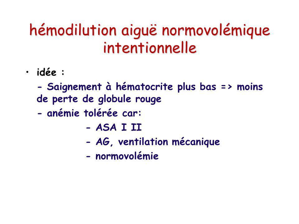 hémodilution aiguë normovolémique intentionnelle idée : - Saignement à hématocrite plus bas => moins de perte de globule rouge - anémie tolérée car: -
