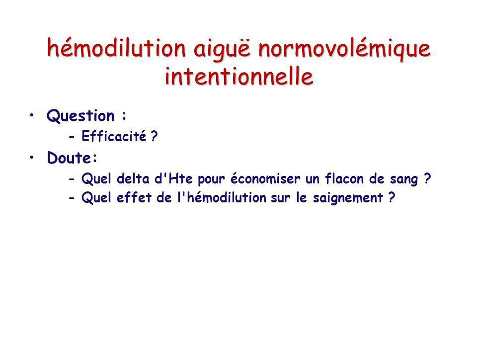hémodilution aiguë normovolémique intentionnelle Question : - Efficacité ? Doute: - Quel delta d'Hte pour économiser un flacon de sang ? - Quel effet