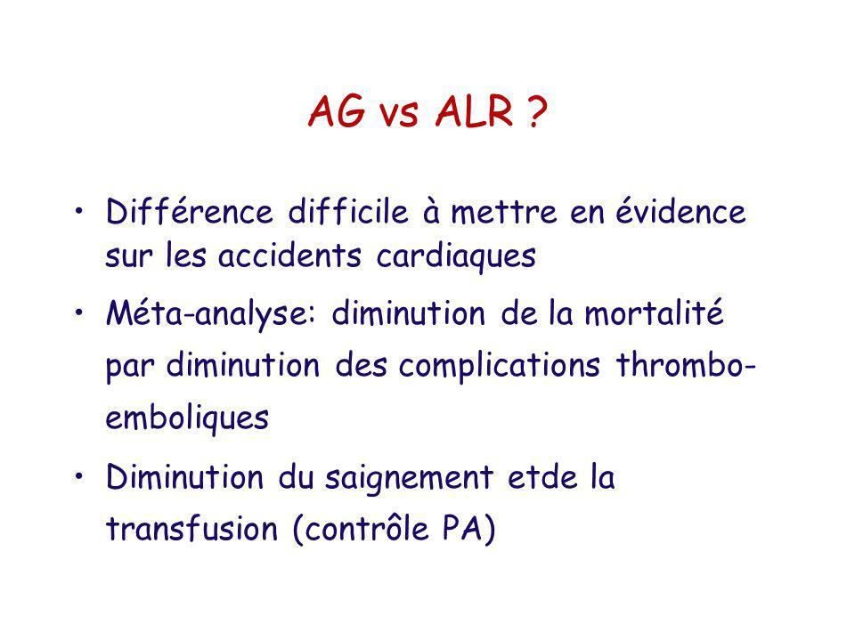 AG vs ALR ? Différence difficile à mettre en évidence sur les accidents cardiaques Méta-analyse: diminution de la mortalité par diminution des complic