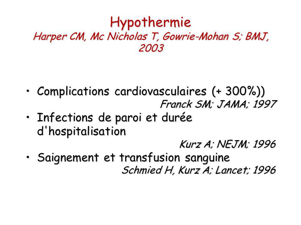 Hypothermie Harper CM, Mc Nicholas T, Gowrie-Mohan S; BMJ, 2003 Complications cardiovasculaires (+ 300%))Complications cardiovasculaires (+ 300%)) Fra