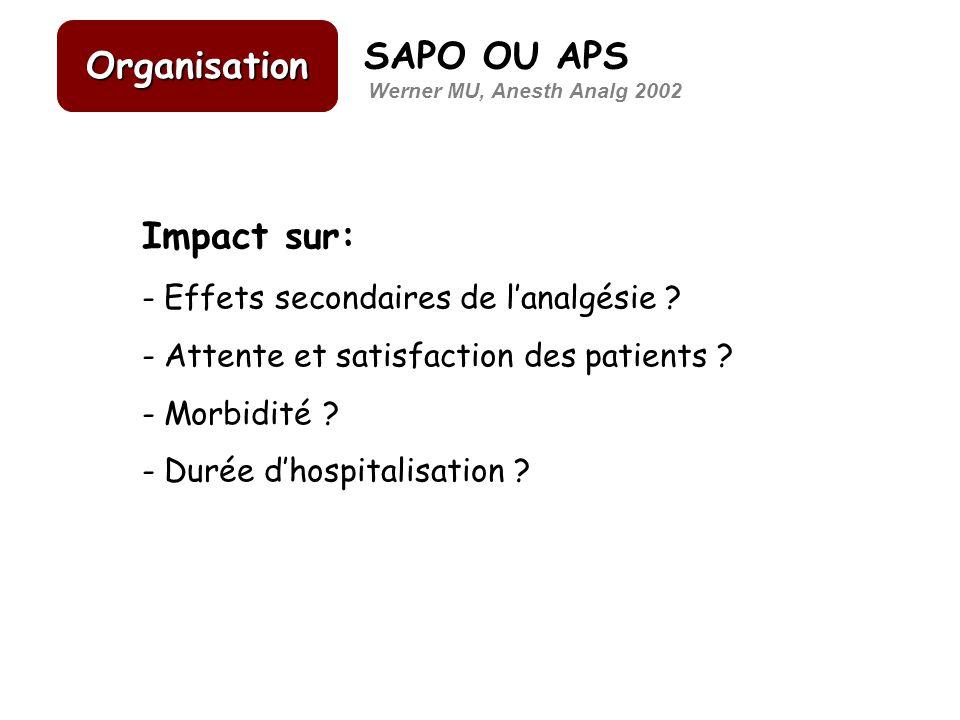 SAPO OU APS Impact sur: - Effets secondaires de lanalgésie ? - Attente et satisfaction des patients ? - Morbidité ? - Durée dhospitalisation ? Werner