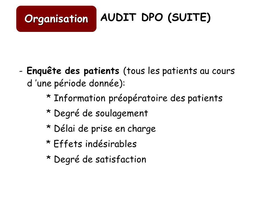 - Enquête des patients (tous les patients au cours d une période donnée): * Information préopératoire des patients * Degré de soulagement * Délai de p