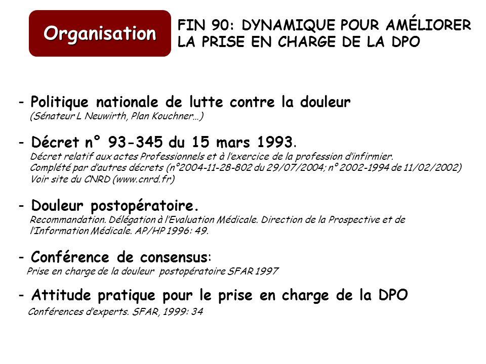 FIN 90: DYNAMIQUE POUR AMÉLIORER LA PRISE EN CHARGE DE LA DPO - Politique nationale de lutte contre la douleur (Sénateur L Neuwirth, Plan Kouchner…) -