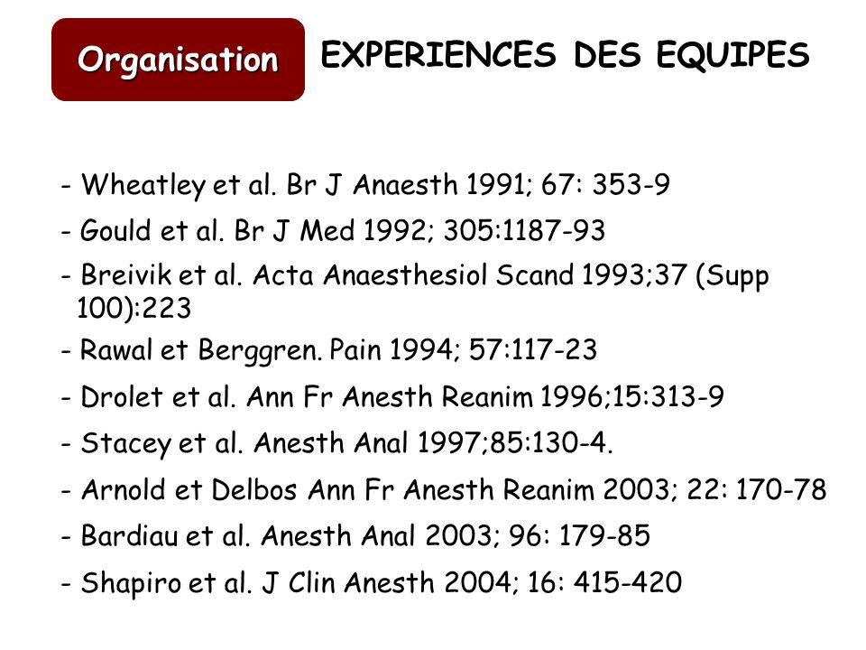 - Wheatley et al. Br J Anaesth 1991; 67: 353-9 - Gould et al. Br J Med 1992; 305:1187-93 - Breivik et al. Acta Anaesthesiol Scand 1993;37 (Supp 100):2