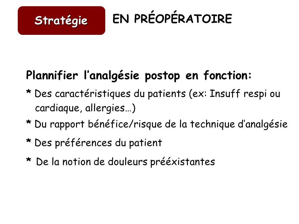 EN PRÉOPÉRATOIRE Plannifier lanalgésie postop en fonction: * Des caractéristiques du patients (ex: Insuff respi ou cardiaque, allergies…) * Du rapport