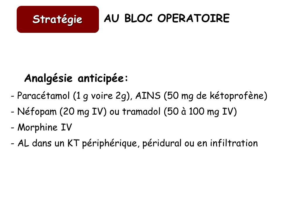 AU BLOC OPERATOIRE Analgésie anticipée: - Paracétamol (1 g voire 2g), AINS (50 mg de kétoprofène) - Néfopam (20 mg IV) ou tramadol (50 à 100 mg IV) -