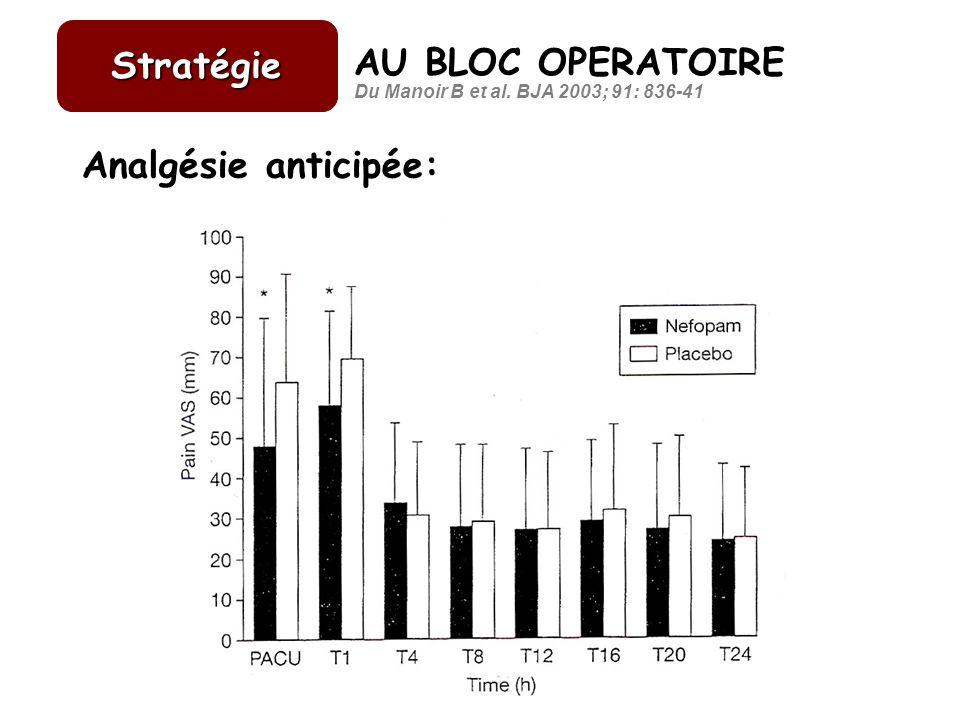 AU BLOC OPERATOIRE Stratégie Du Manoir B et al. BJA 2003; 91: 836-41 Analgésie anticipée:
